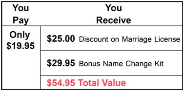pre marriage test online